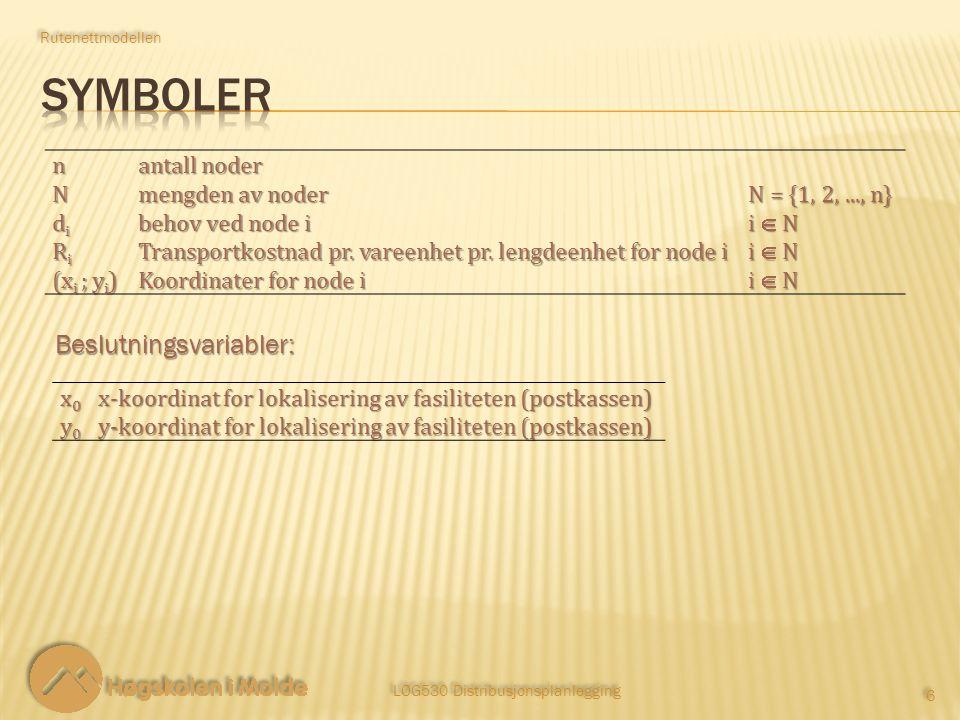 symboler Beslutningsvariabler: n antall noder N mengden av noder