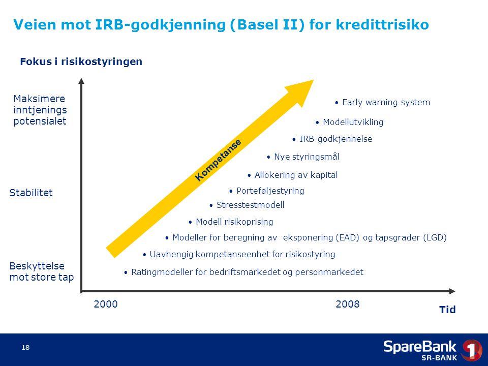 Veien mot IRB-godkjenning (Basel II) for kredittrisiko