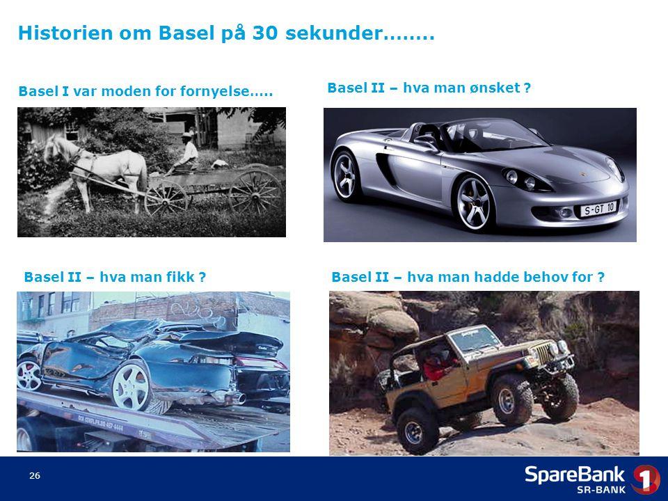 Historien om Basel på 30 sekunder……..