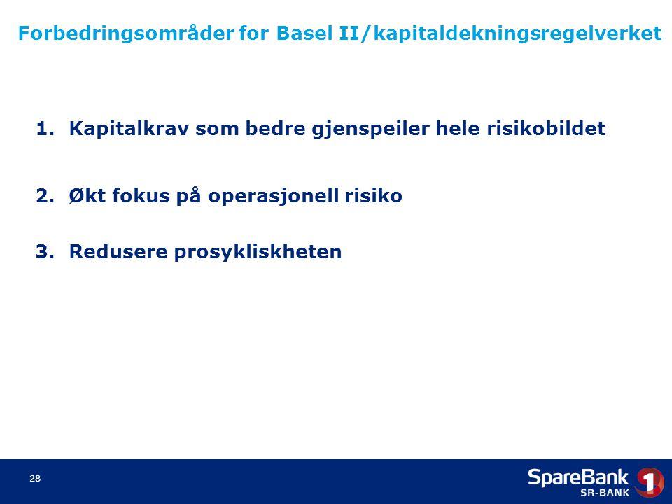 Forbedringsområder for Basel II/kapitaldekningsregelverket