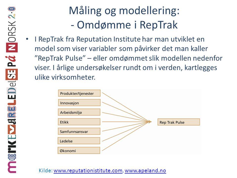 Måling og modellering: - Omdømme i RepTrak