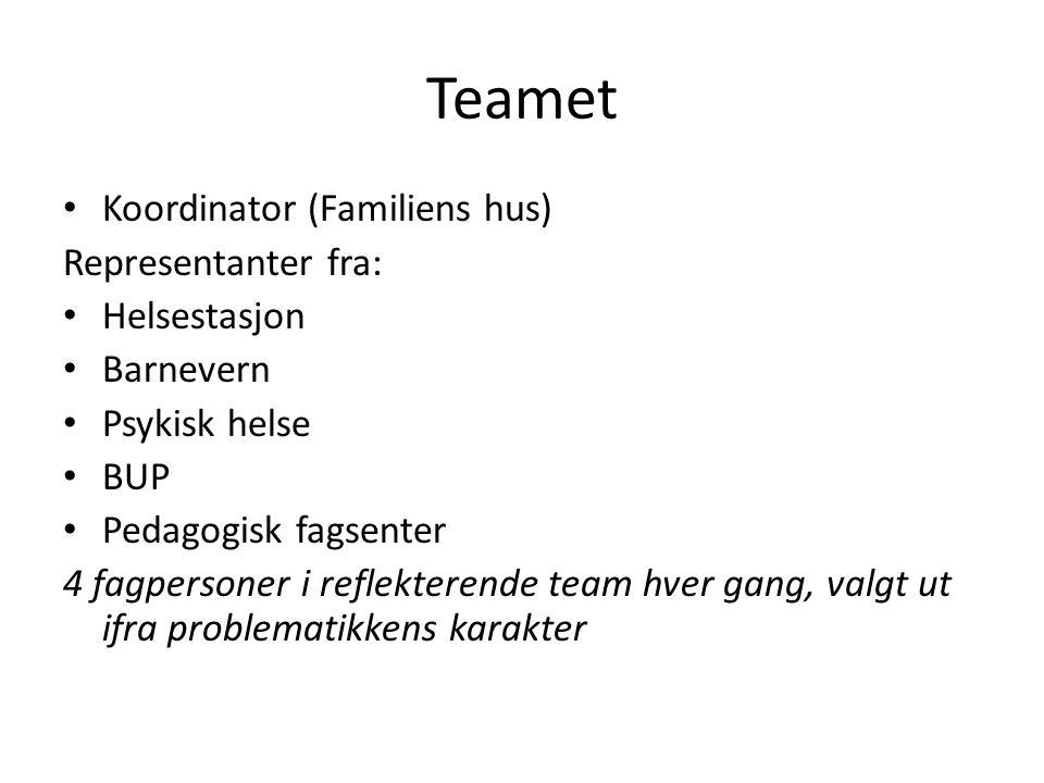 Teamet Koordinator (Familiens hus) Representanter fra: Helsestasjon