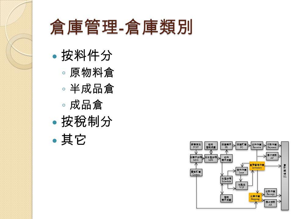 倉庫管理-倉庫類別 按料件分 按稅制分 其它 原物料倉 半成品倉 成品倉 銷售預測 FCST 粗略 產能規劃 採購需求 PR 採購訂單 PO