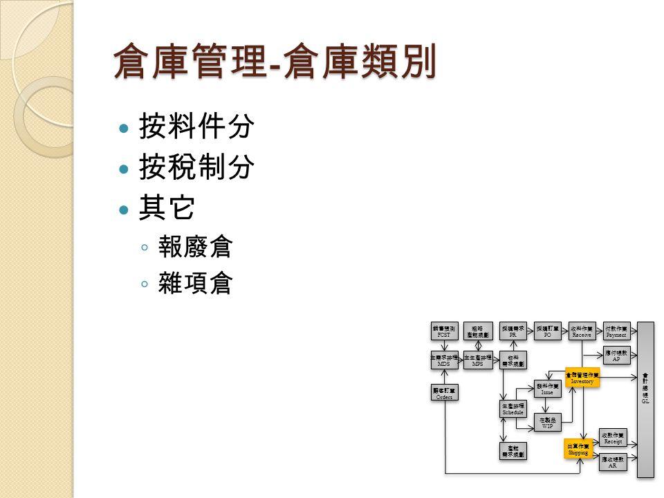 倉庫管理-倉庫類別 按料件分 按稅制分 其它 報廢倉 雜項倉 銷售預測 FCST 粗略 產能規劃 採購需求 PR 採購訂單 PO 收料作業