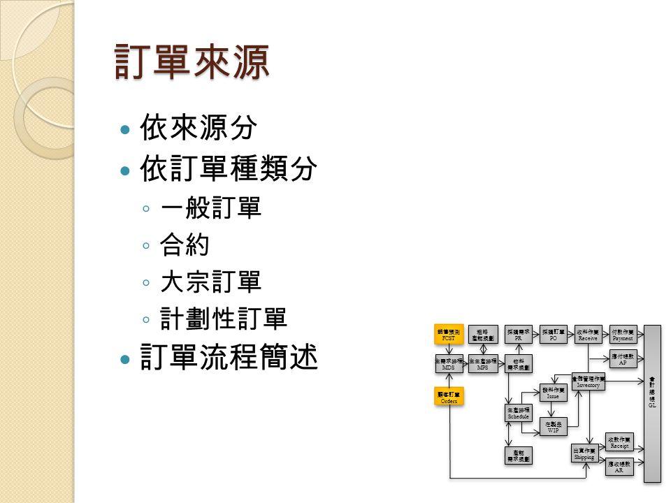 訂單來源 依來源分 依訂單種類分 訂單流程簡述 一般訂單 合約 大宗訂單 計劃性訂單 銷售預測 FCST 粗略 產能規劃 採購需求 PR