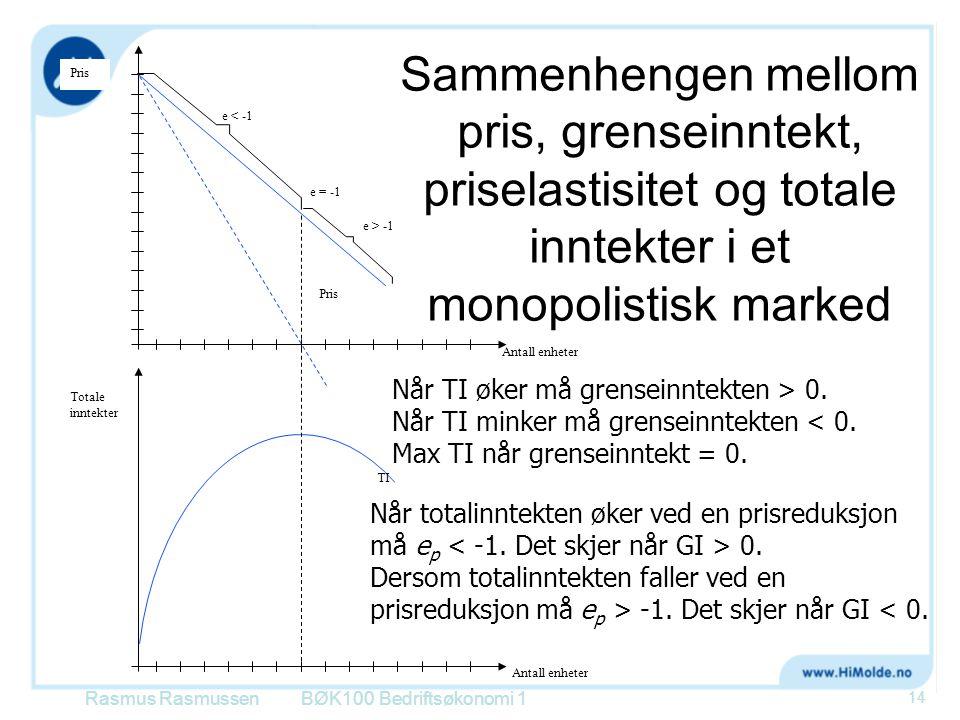 Sammenhengen mellom pris, grenseinntekt, priselastisitet og totale inntekter i et monopolistisk marked