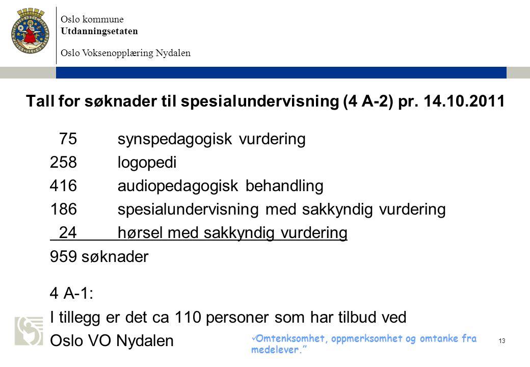 Tall for søknader til spesialundervisning (4 A-2) pr. 14.10.2011