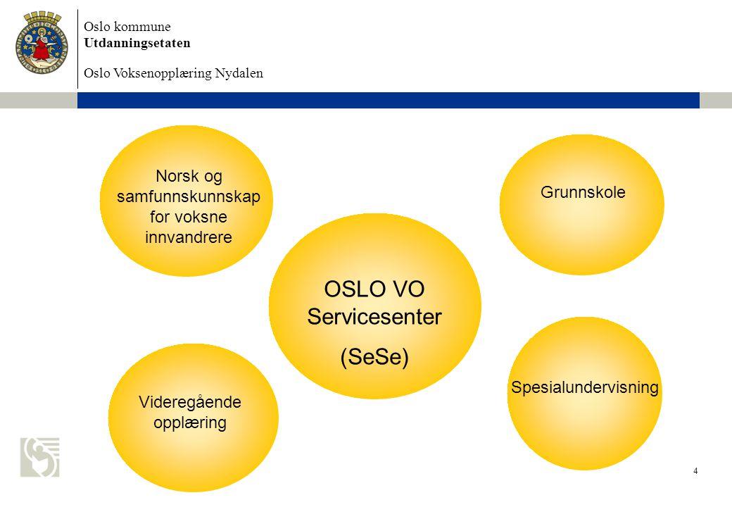 OSLO VO Servicesenter (SeSe)