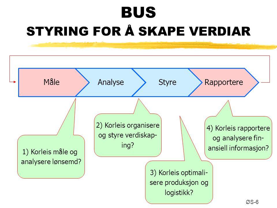BUS STYRING FOR Å SKAPE VERDIAR