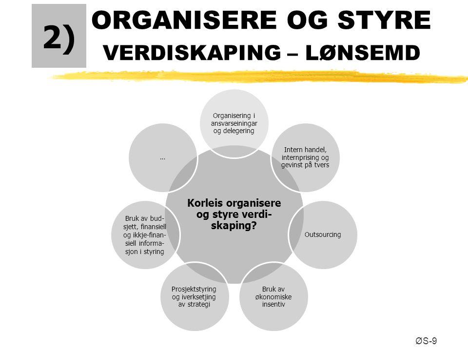 ORGANISERE OG STYRE VERDISKAPING – LØNSEMD