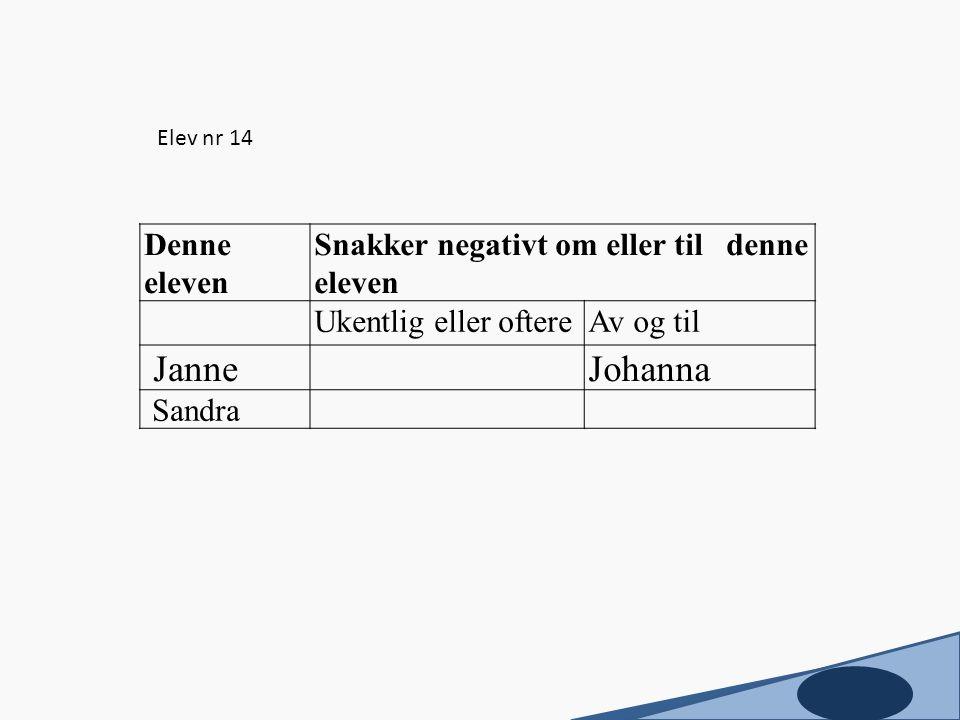 Janne Johanna Denne eleven Snakker negativt om eller til denne eleven