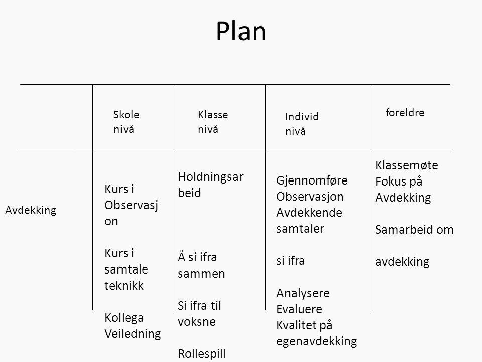 Plan Klassemøte Fokus på Holdningsarbeid Kurs i Gjennomføre Avdekking