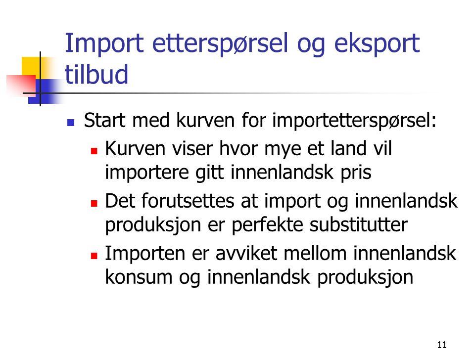 Import etterspørsel og eksport tilbud