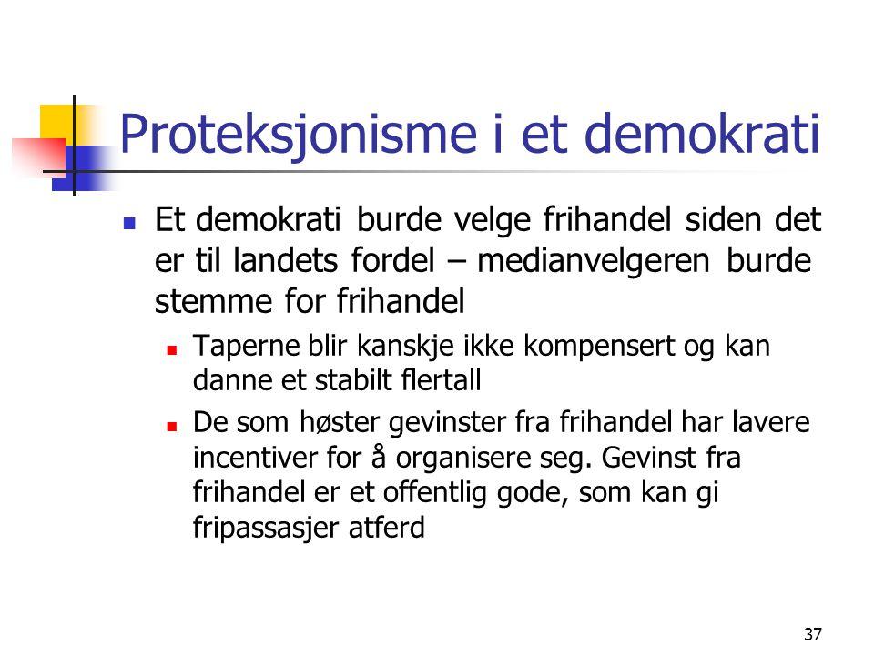 Proteksjonisme i et demokrati
