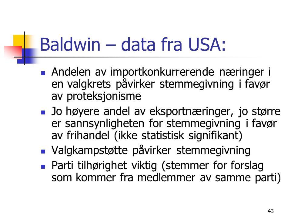 Baldwin – data fra USA: Andelen av importkonkurrerende næringer i en valgkrets påvirker stemmegivning i favør av proteksjonisme.