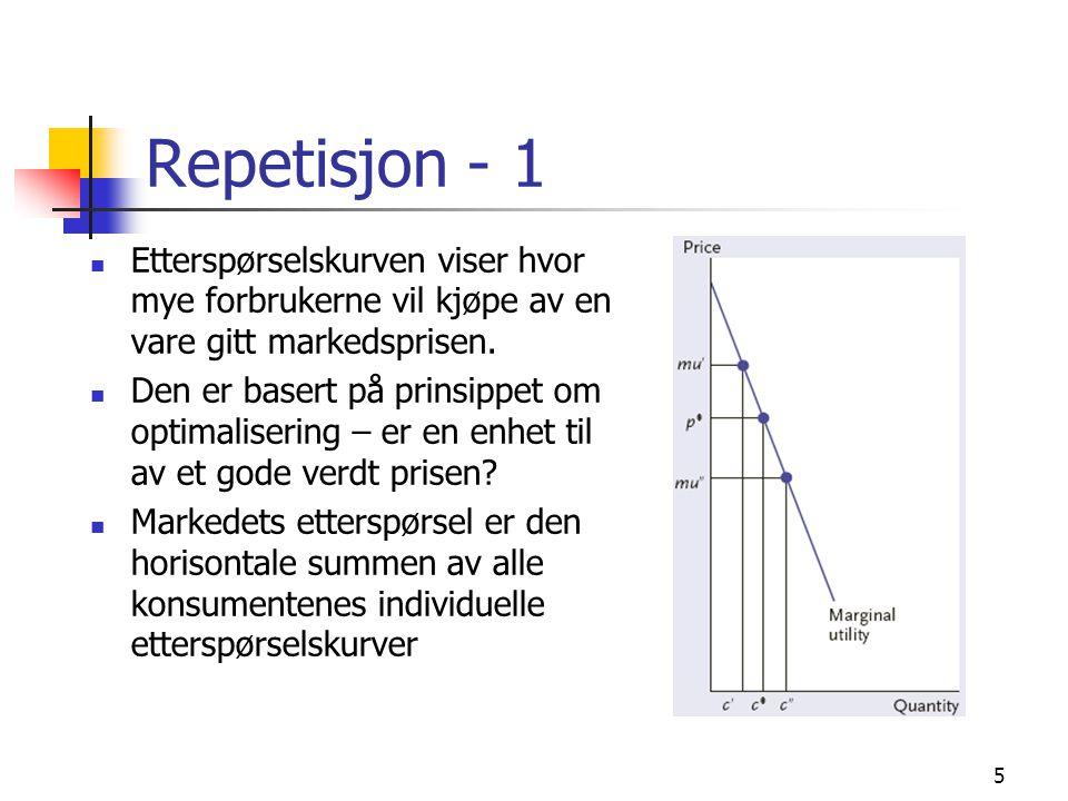Repetisjon - 1 Etterspørselskurven viser hvor mye forbrukerne vil kjøpe av en vare gitt markedsprisen.