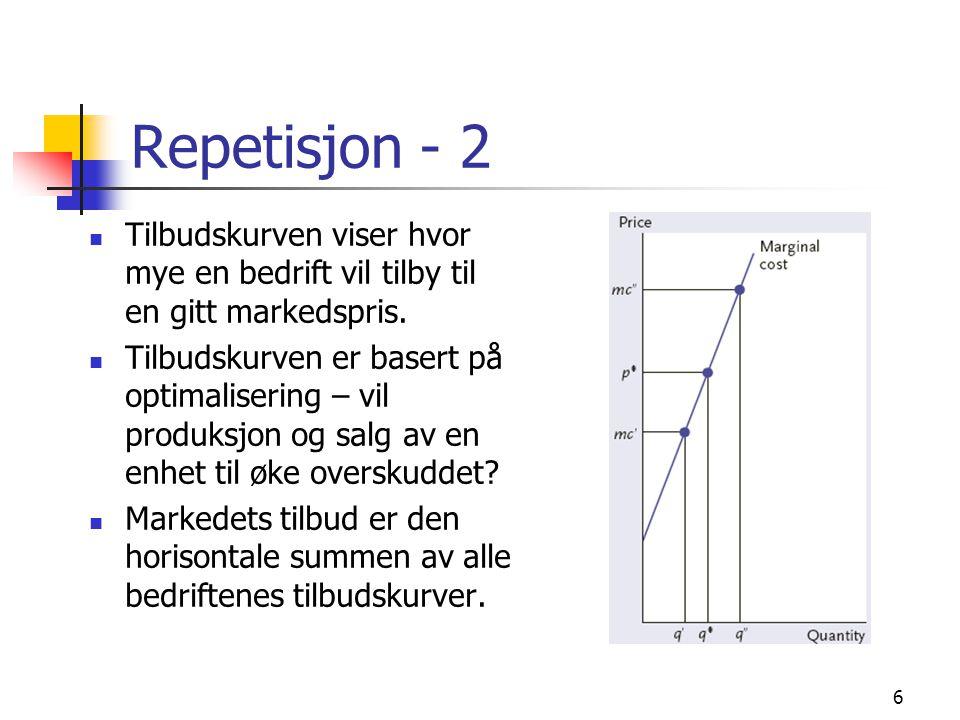 Repetisjon - 2 Tilbudskurven viser hvor mye en bedrift vil tilby til en gitt markedspris.