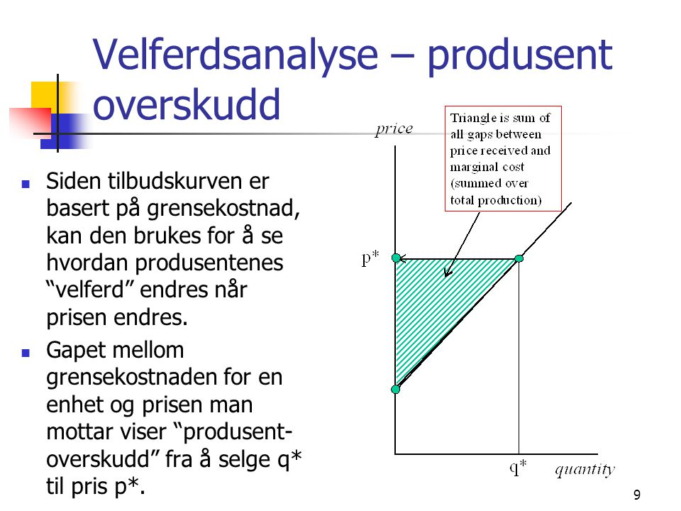 Velferdsanalyse – produsent overskudd