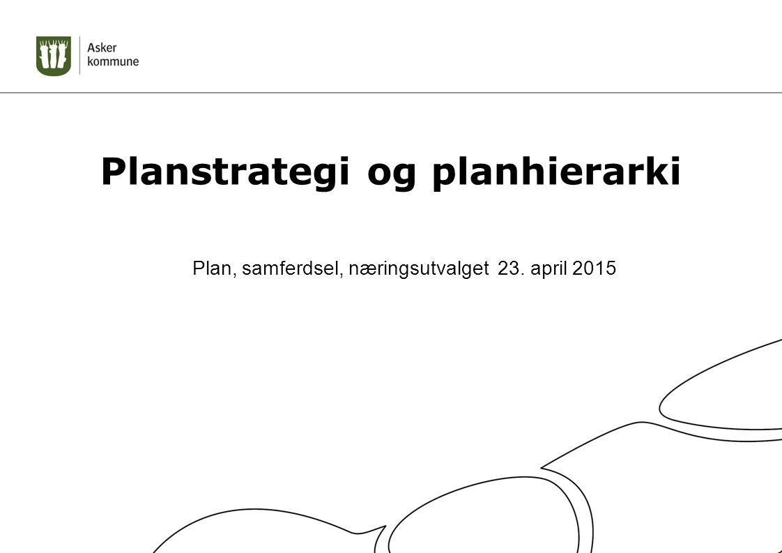 Planstrategi og planhierarki