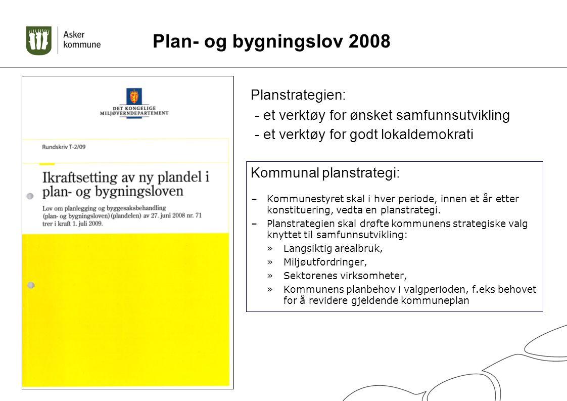 Plan- og bygningslov 2008 Planstrategien: