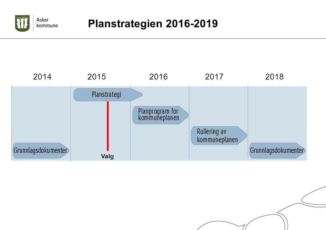 Planstrategien 2016-2019 2014 2015 2016 2017 2018 Valg 3