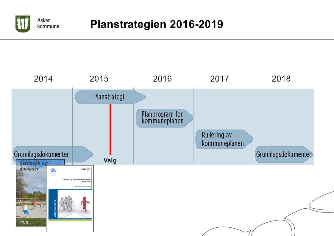 Planstrategien 2016-2019 2014 2015 2016 2017 2018. Valg. Statistikk og analyser.