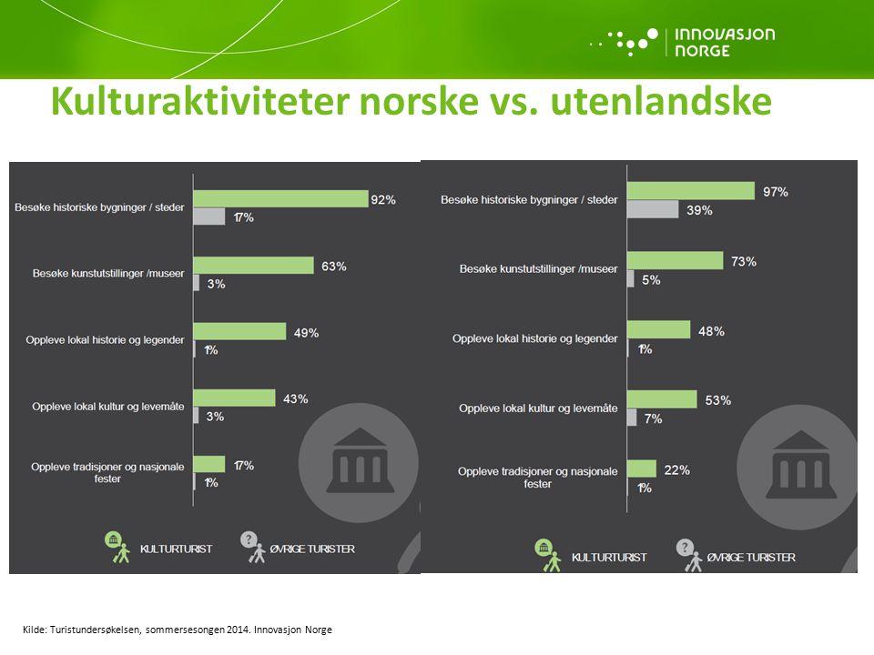 Kulturaktiviteter norske vs. utenlandske