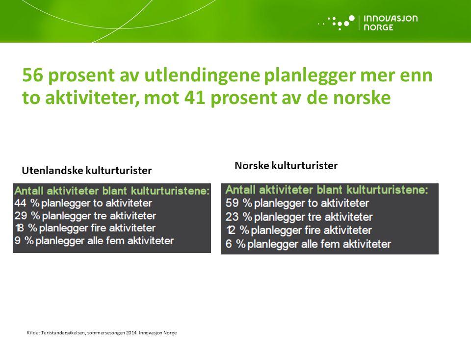 56 prosent av utlendingene planlegger mer enn to aktiviteter, mot 41 prosent av de norske