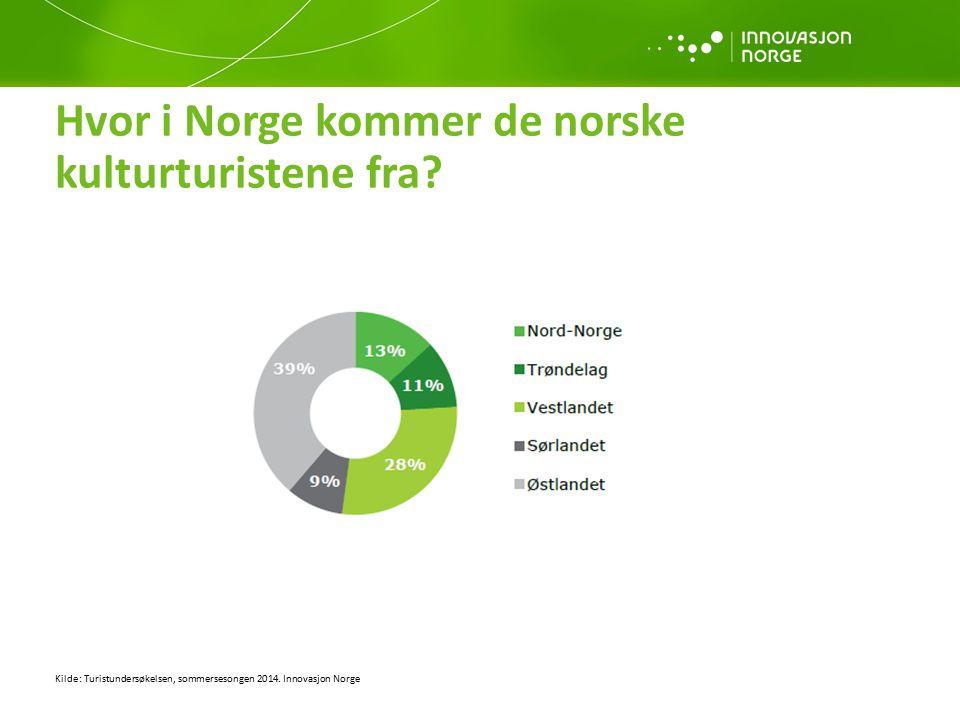 Hvor i Norge kommer de norske kulturturistene fra