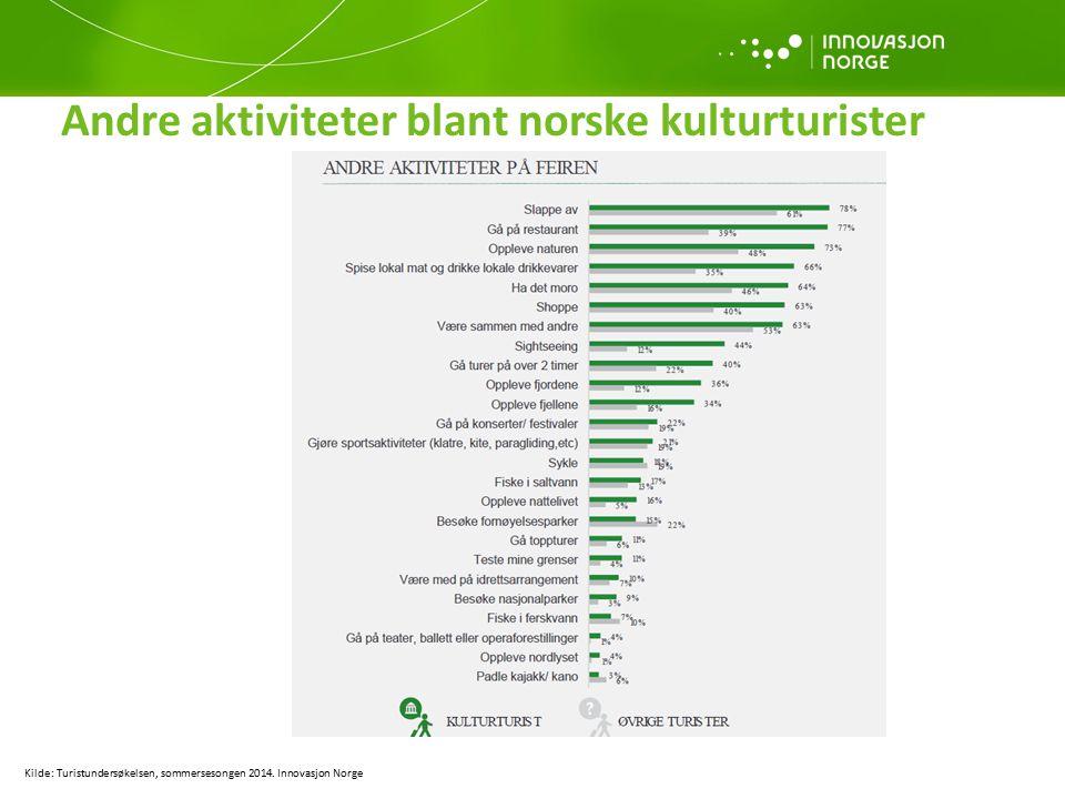 Andre aktiviteter blant norske kulturturister