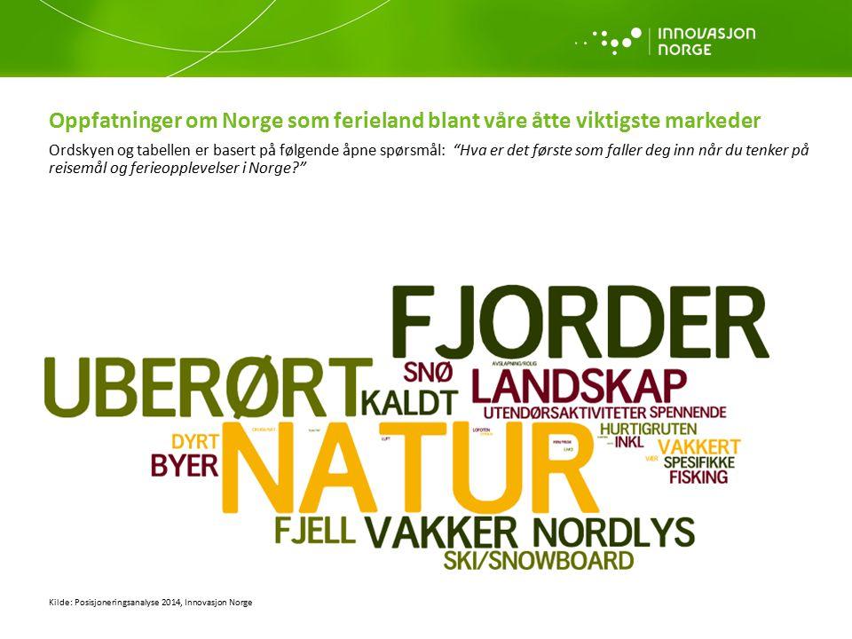 Oppfatninger om Norge som ferieland blant våre åtte viktigste markeder
