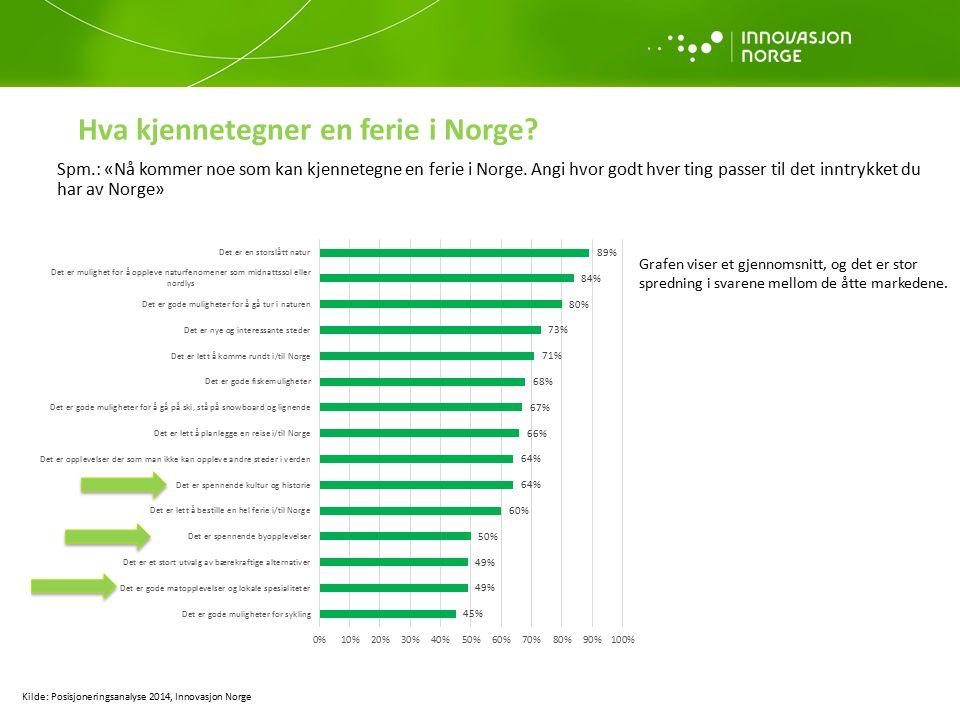 Hva kjennetegner en ferie i Norge
