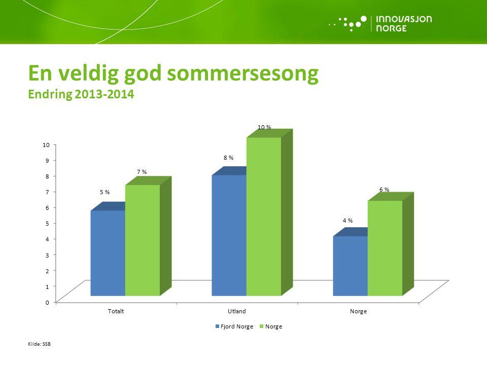 En veldig god sommersesong Endring 2013-2014