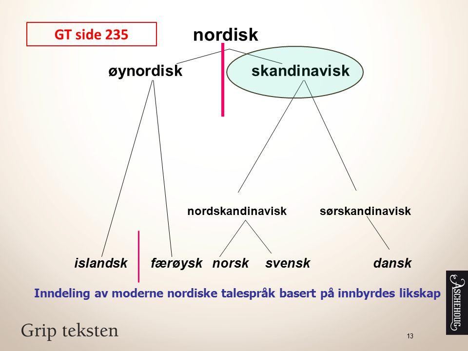 nordisk GT side 235 øynordisk skandinavisk