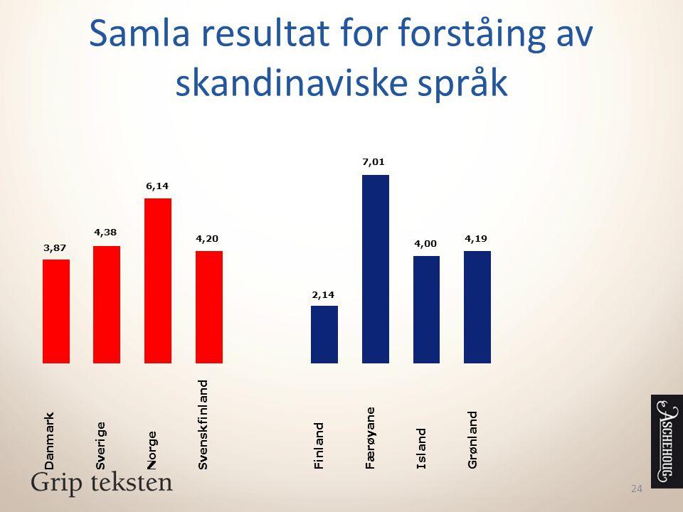 Samla resultat for forståing av skandinaviske språk