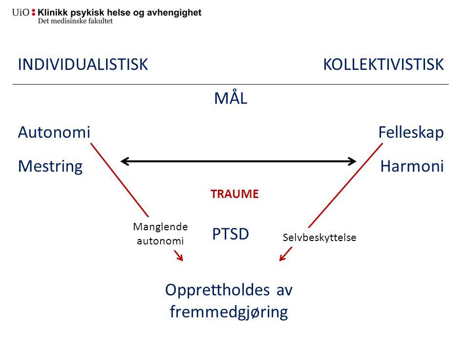INDIVIDUALISTISK KOLLEKTIVISTISK MÅL Autonomi Felleskap Mestring