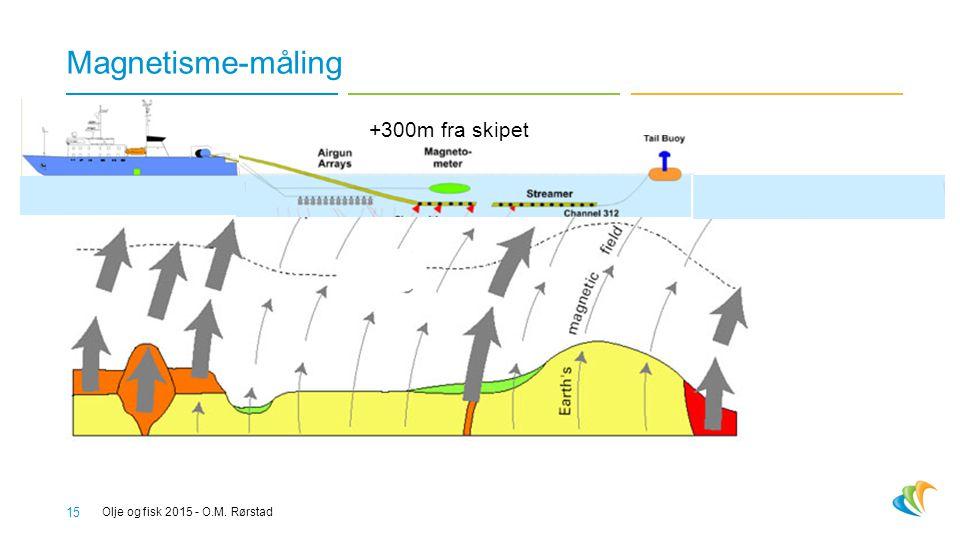 Magnetisme-måling +300m fra skipet Olje og fisk 2015 - O.M. Rørstad