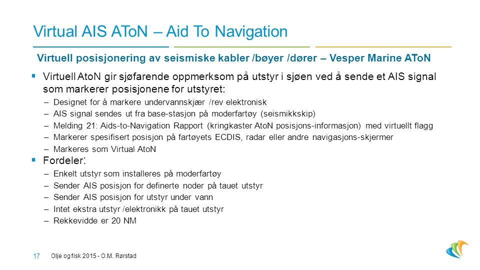 Virtual AIS AToN – Aid To Navigation