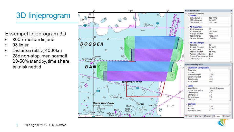 3D linjeprogram Eksempel linjeprogram 3D 800m mellom linjene 93 linjer