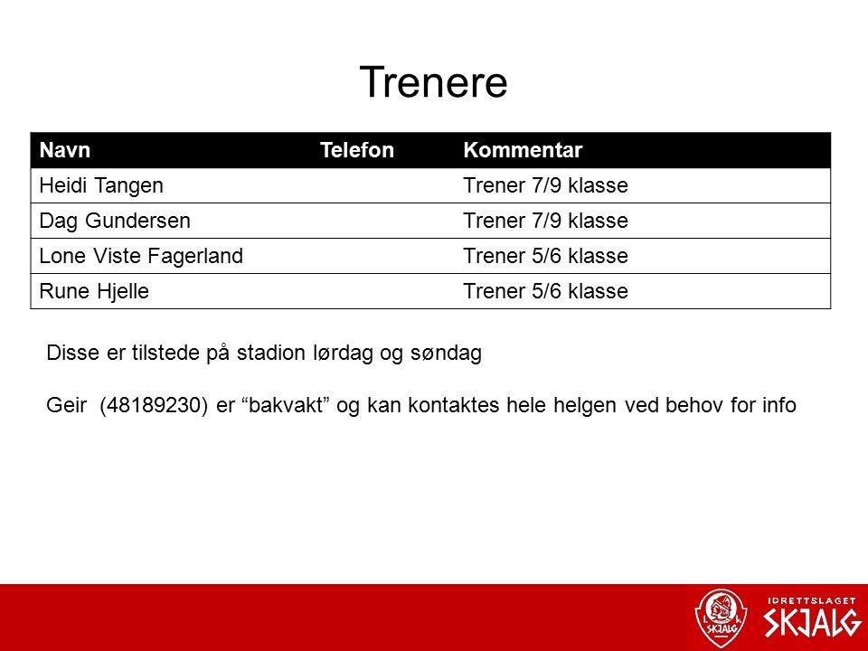 Trenere Navn Telefon Kommentar Heidi Tangen Trener 7/9 klasse