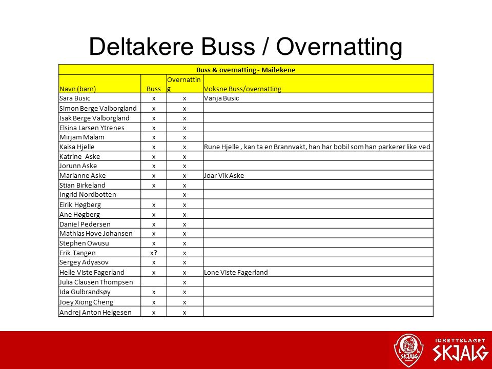 Buss & overnatting - Mailekene