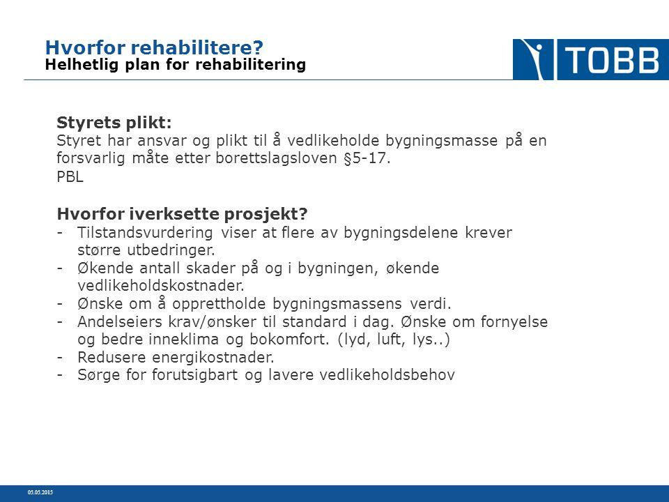 Hvorfor rehabilitere Helhetlig plan for rehabilitering
