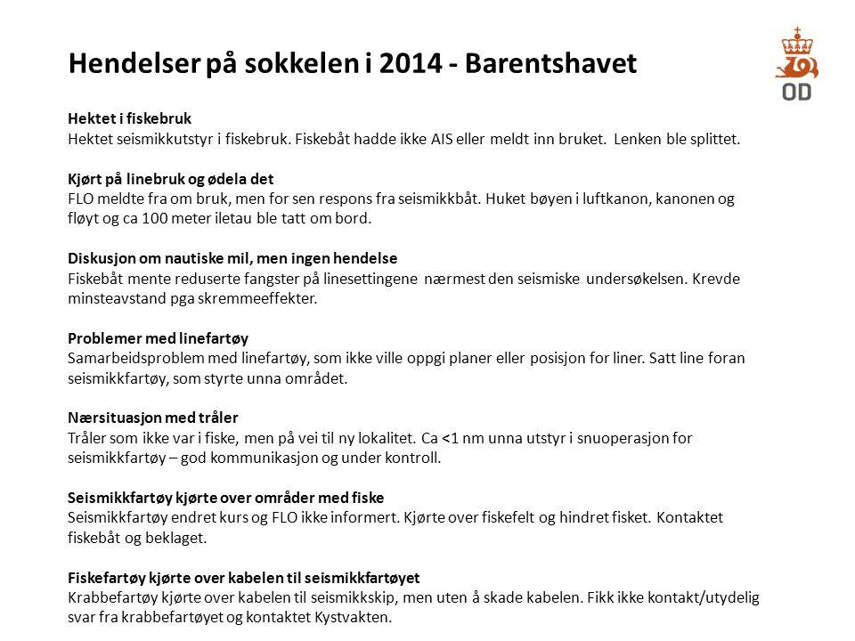 Hendelser på sokkelen i 2014 - Barentshavet