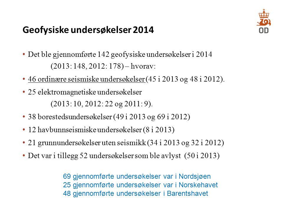 Geofysiske undersøkelser 2014