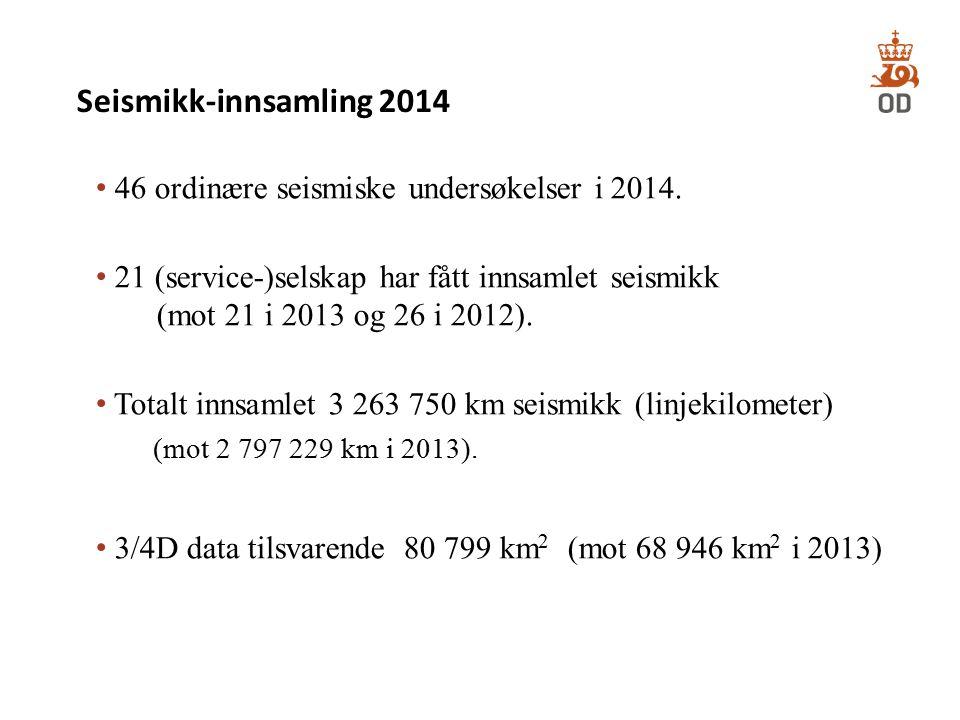 Seismikk-innsamling 2014 46 ordinære seismiske undersøkelser i 2014.