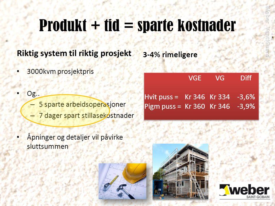 Produkt + tid = sparte kostnader