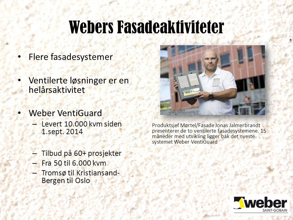 Webers Fasadeaktiviteter