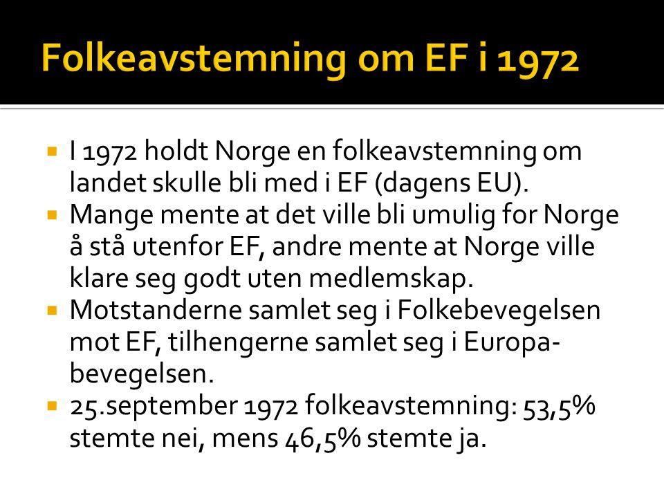 Folkeavstemning om EF i 1972