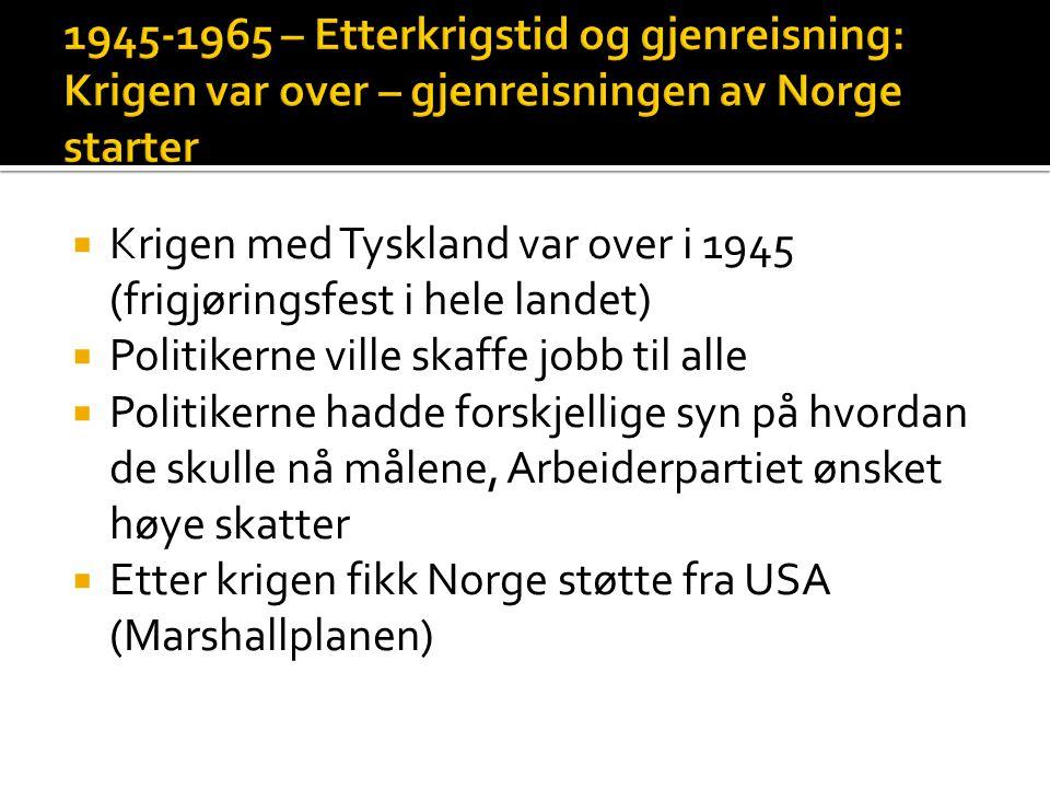 1945-1965 – Etterkrigstid og gjenreisning: Krigen var over – gjenreisningen av Norge starter