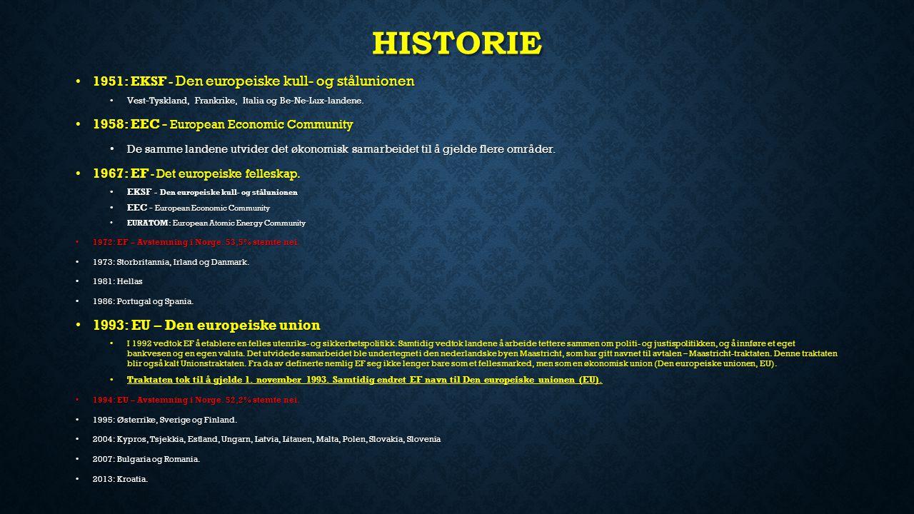 Historie 1993: EU – Den europeiske union
